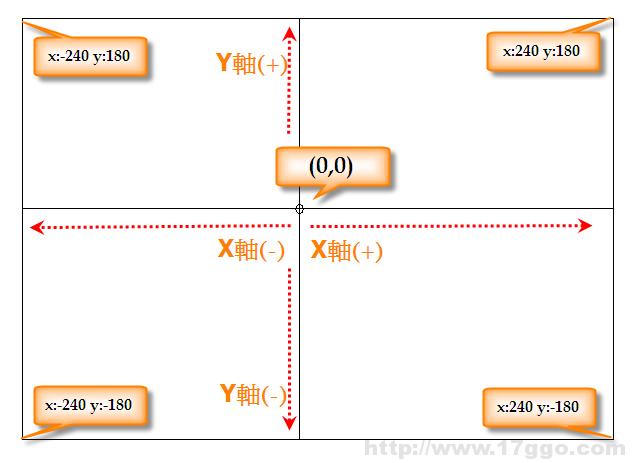 Scratch少儿编程教程-第3课-编写迷宫程序-少儿编程教育网