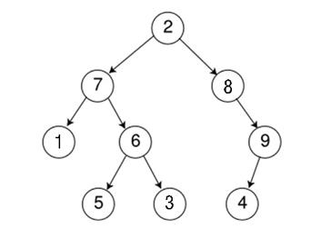 NOIP初赛复习(四)二叉树的遍历和性质