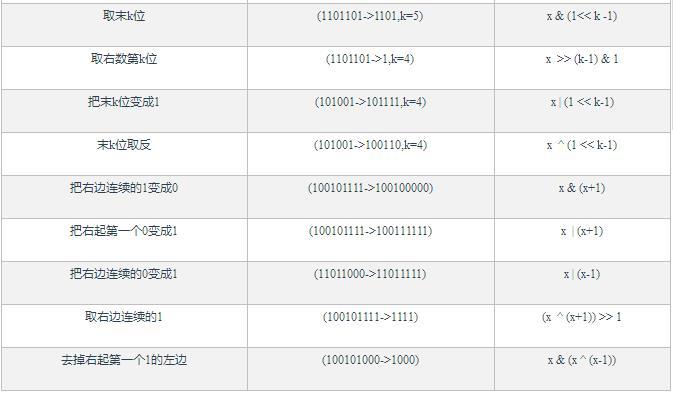 NOIP复赛复习(三)文件读写与数论模板