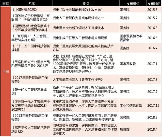 """李克强总理再谈AI:拓展""""人工智能+""""为制造业转型升级赋能!-少儿编程教育网"""