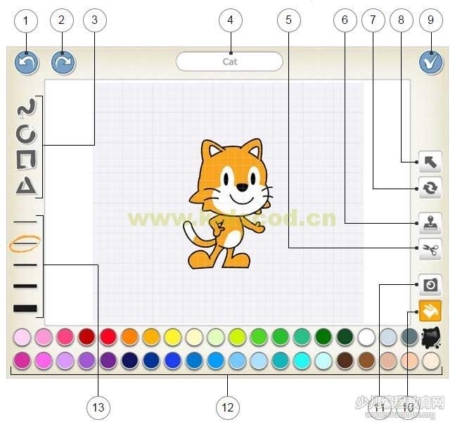 ScratchJR少儿编程启蒙教程:绘图编辑界面说明